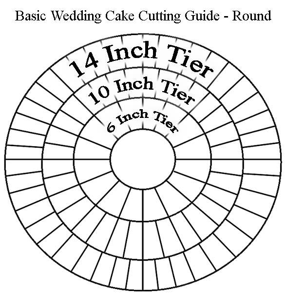 how to cut a round fruit wedding cake the ambrosia bakery amp deli 15620